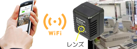 WIFIスマホ連動機能搭載ビデオカメラのイメージ図